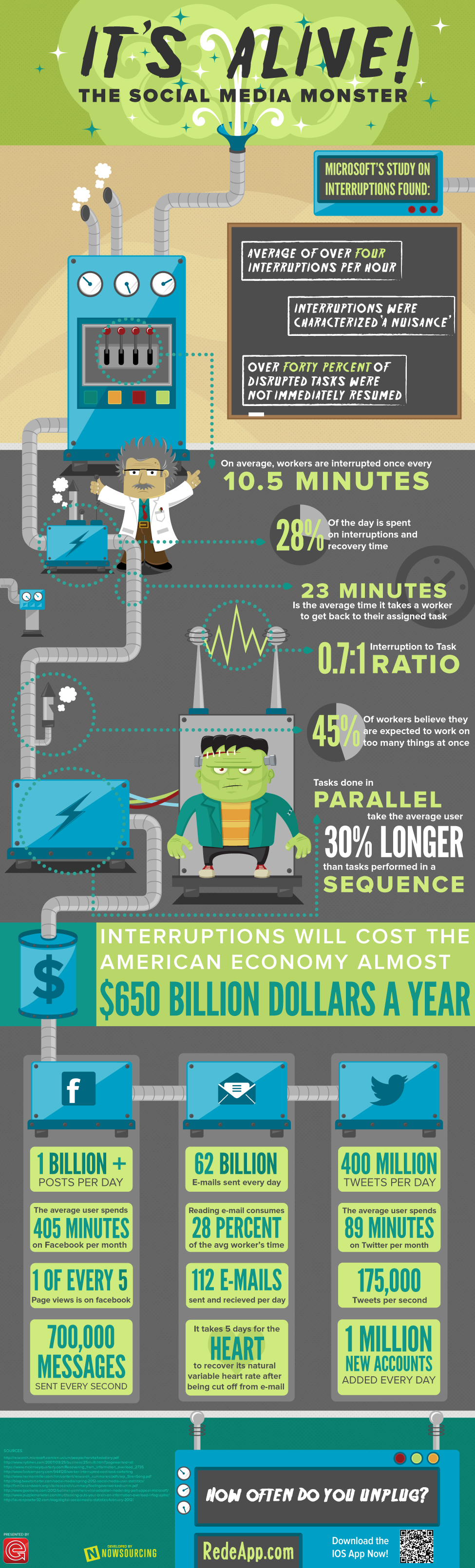 infographic social media monster