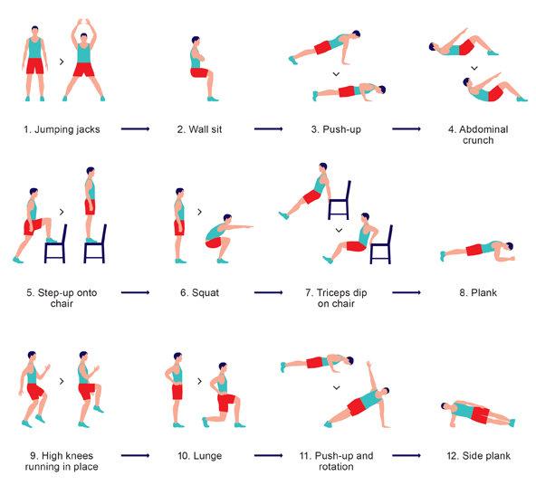 7 minuten bewegen workout fitness oefeningen